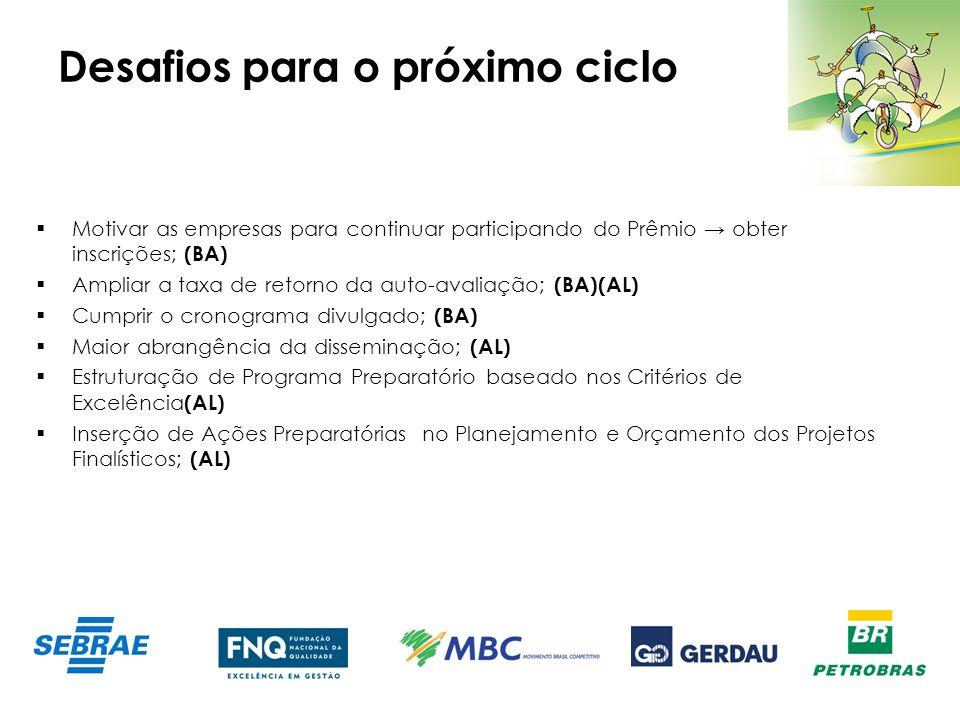 Desafios para o próximo ciclo Motivar as empresas para continuar participando do Prêmio obter inscrições; (BA) Ampliar a taxa de retorno da auto-avali