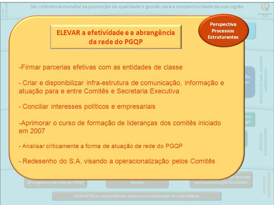Ser referência mundial na promoção da qualidade e gestão para a competitividade da sua região PROMOVER A COMPETITIVIDADE NO RIO GRANDE DO SUL PARA MEL