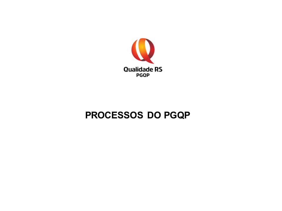 PROCESSOS DO PGQP
