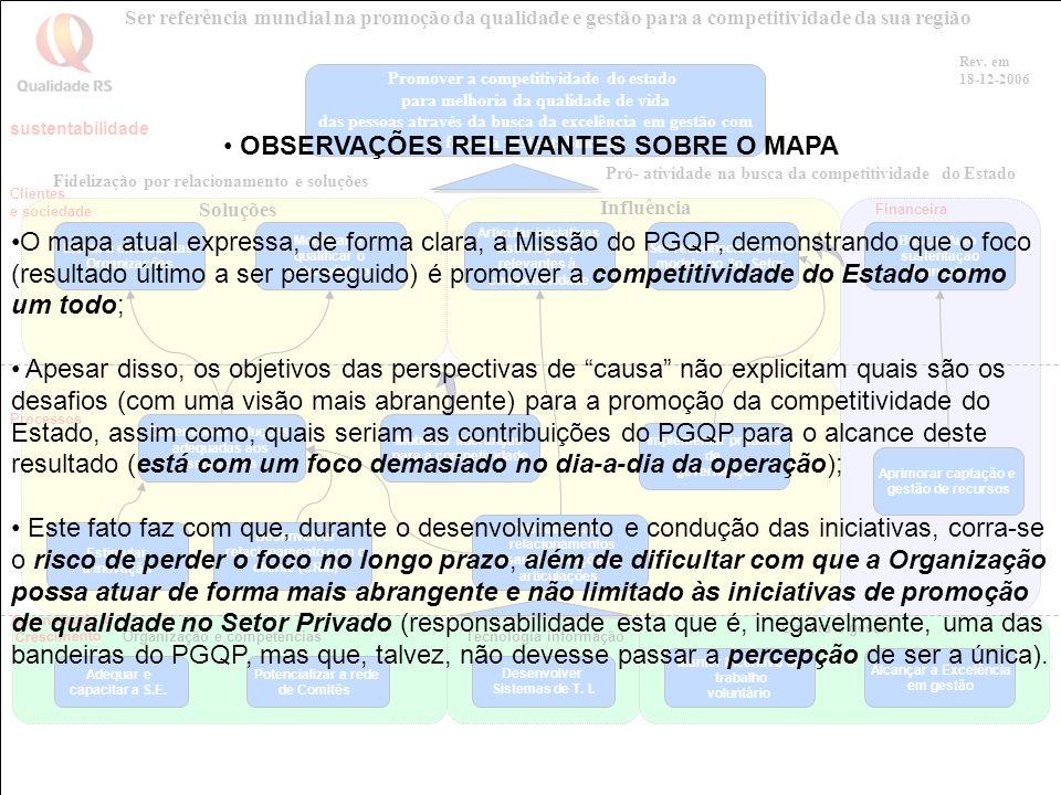 Aprendizado e Crescimento Processos Clientes e sociedade sustentabilidade Rev. em 18-12-2006 Ser referência mundial na promoção da qualidade e gestão