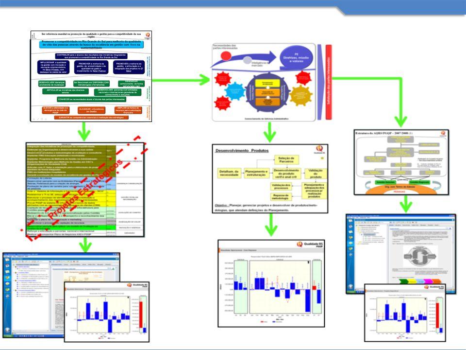 Gerenciamento de Projetos V.2 – 22/09/2008