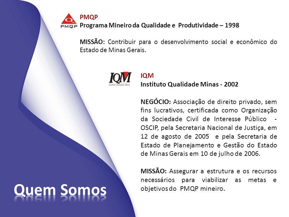 PMQP Programa Mineiro da Qualidade e Produtividade – 1998 MISSÃO: Contribuir para o desenvolvimento social e econômico do Estado de Minas Gerais. IQM