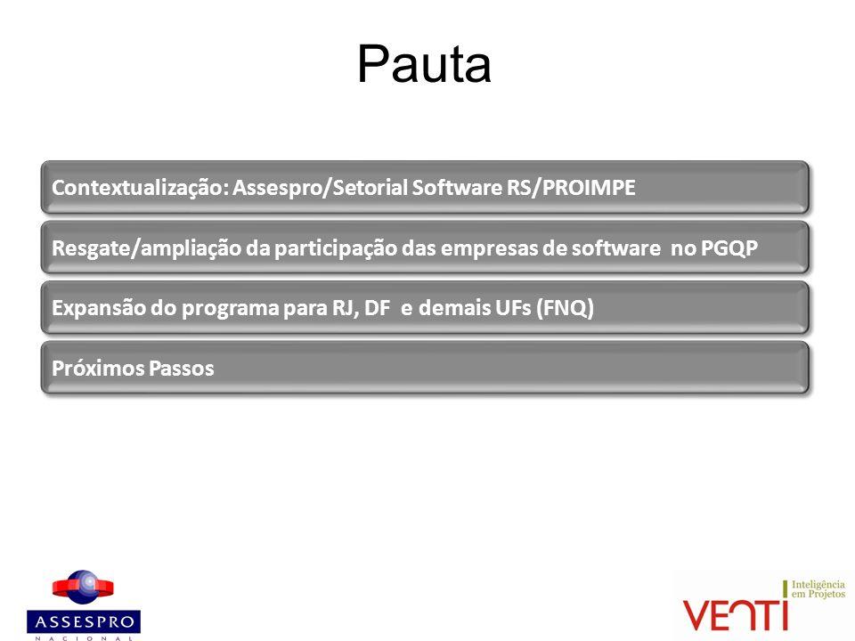 Ingresso de novas empresas ao programa através da participação do FNQ Módulo Básico - PROIMPE Dúvidas: Qual a relação do PGQP com outros programas estaduais.