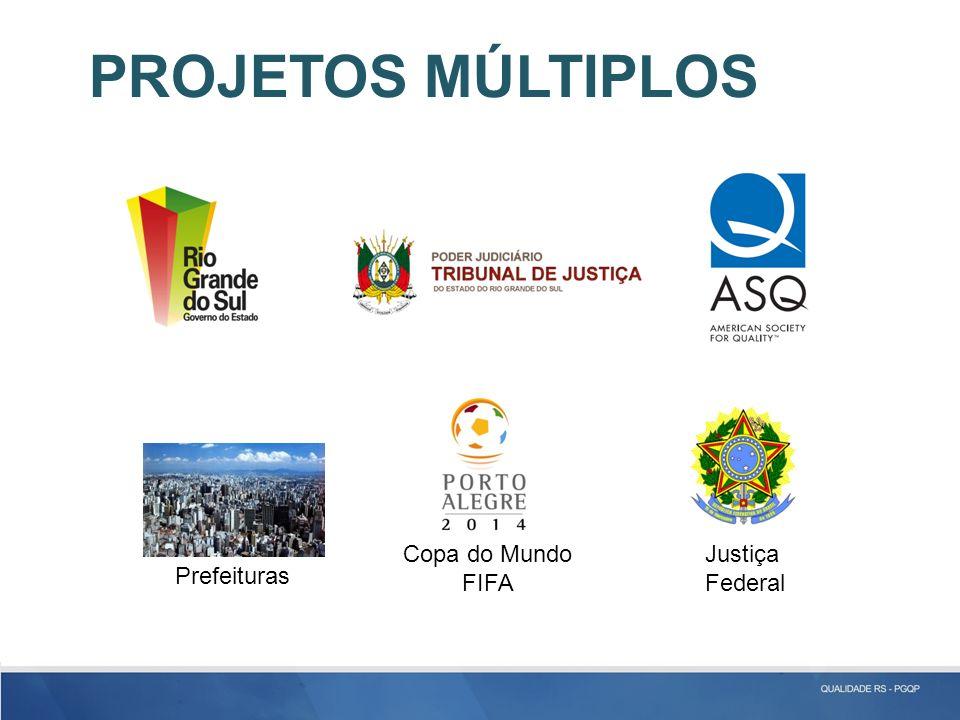 PROJETOS MÚLTIPLOS Prefeituras Copa do Mundo FIFA Justiça Federal