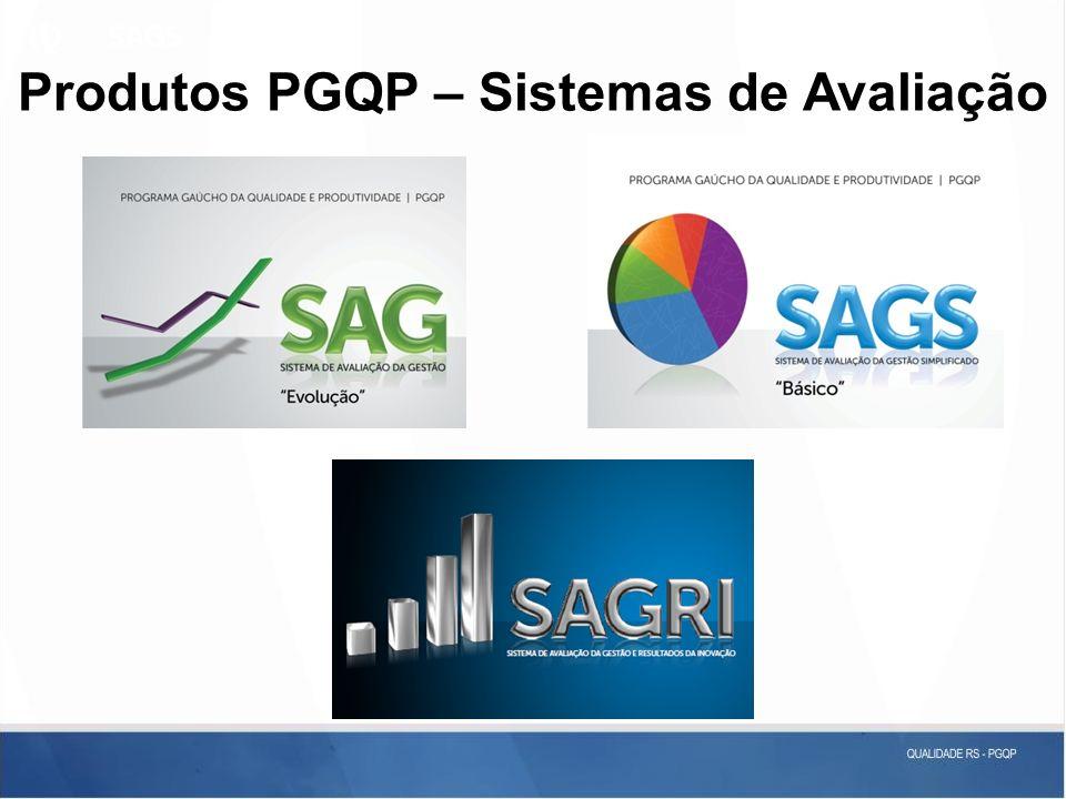 Produtos PGQP – Sistemas de Avaliação