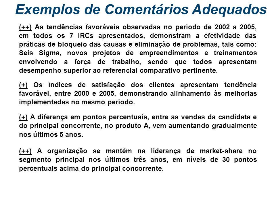 Exemplos de Comentários Adequados (+) A inclusão de portadores de deficiência nas áreas onde existe possibilidade operacional, principalmente portador