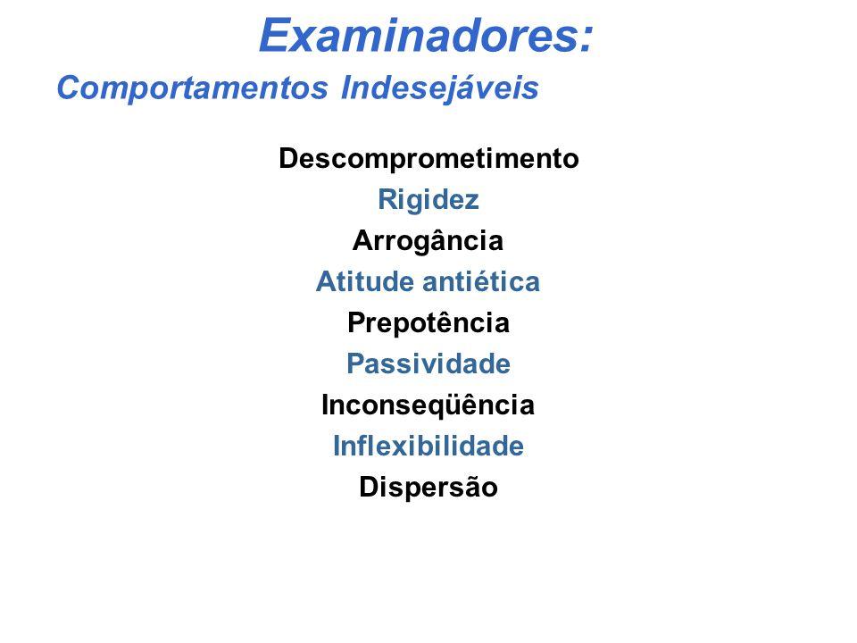 Examinadores: Competências Comportamentais Críticas Requeridas Capacidade de análise Respeito aos procedimentos Organização Facilidade de comunicação