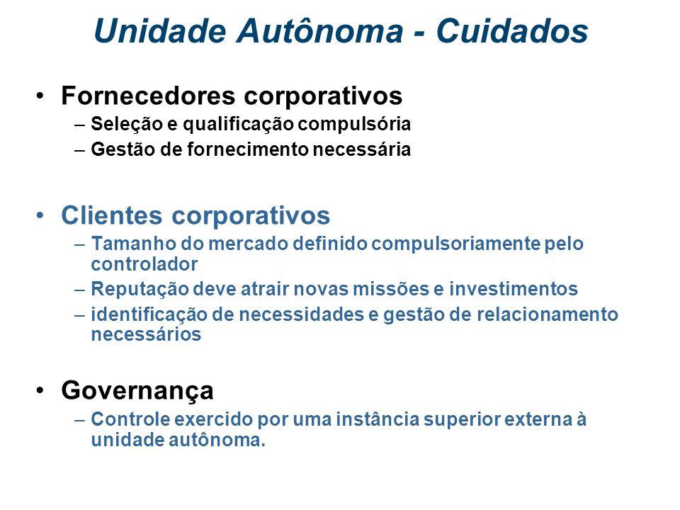 Unidade Autônoma - Cuidados Práticas corporativas disseminadas (Ex. Valores e políticas, RH, Relacionamento com Clientes e Planejamento Estratégico) –