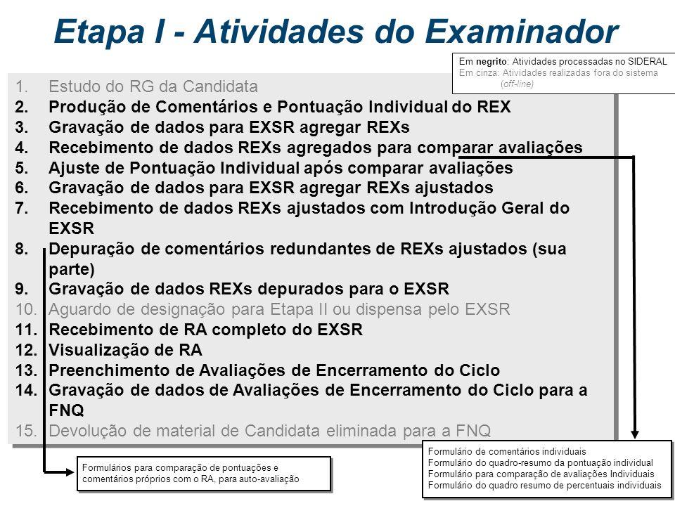 Etapa I – Análise Crítica Individual Envio do arquivo para o EXSR Revisão da análise crítica individual, podendo modificar/completar os comentários e
