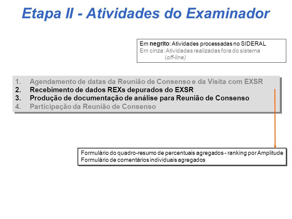 PARTE V – PROCESSO DE AVALIAÇÃO : ETAPAS II e III Análise Crítica de Consenso Visita às instalações