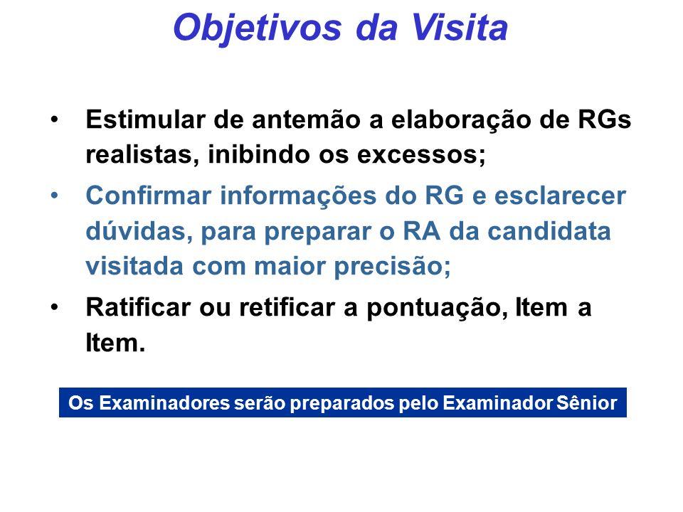 1. Recebimento de dados RA de consenso com locais e contatos do EXSR 2. Produção de Pontos de Verificação 3. Gravação de dados para EXSR integrar PVs