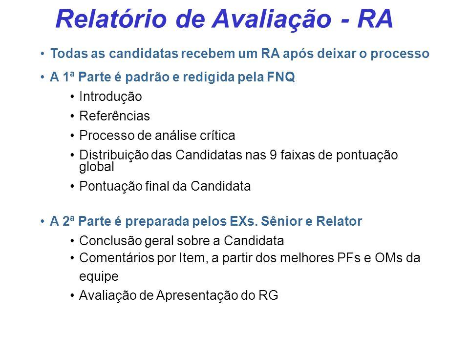 Objetivos da Visita Estimular de antemão a elaboração de RGs realistas, inibindo os excessos; Confirmar informações do RG e esclarecer dúvidas, para p
