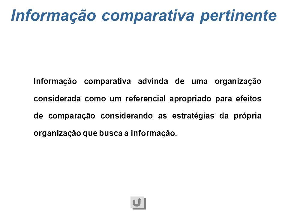 Disponibilidade da informação Garantia de que os usuários autorizados obtenham acesso à informação sempre que necessário.