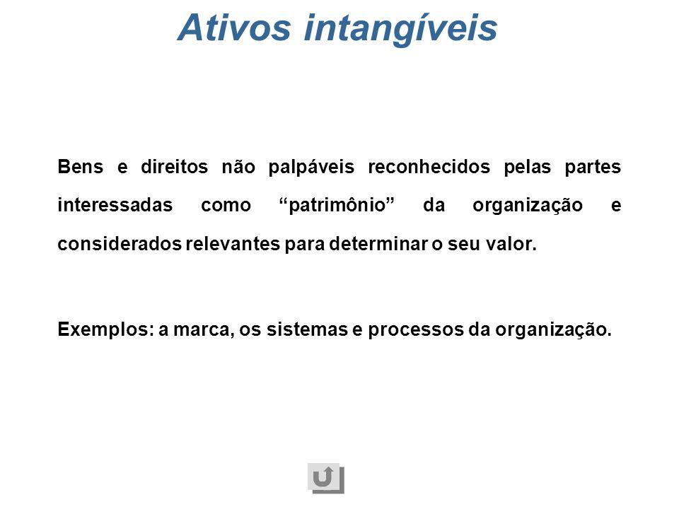 Informação comparativa pertinente Informação comparativa advinda de uma organização considerada como um referencial apropriado para efeitos de compara