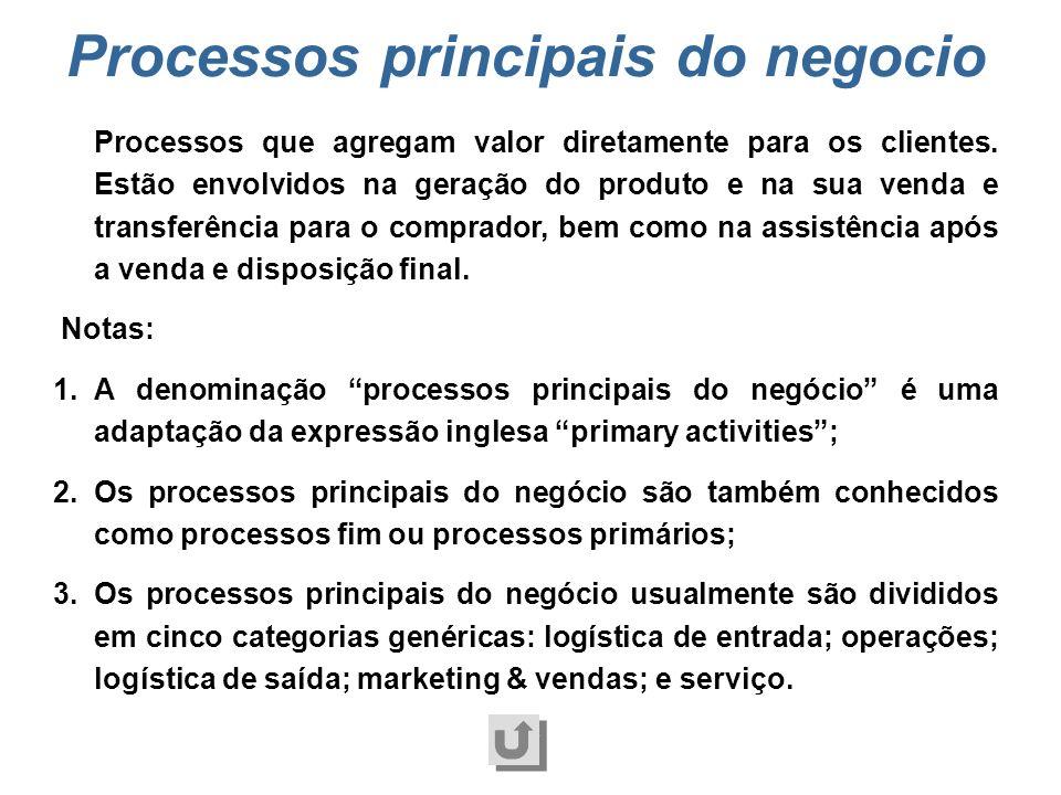 Processos de agregação de valor São os processos por meio dos quais uma organização gera benefícios para os seus clientes e para o negócio da organiza