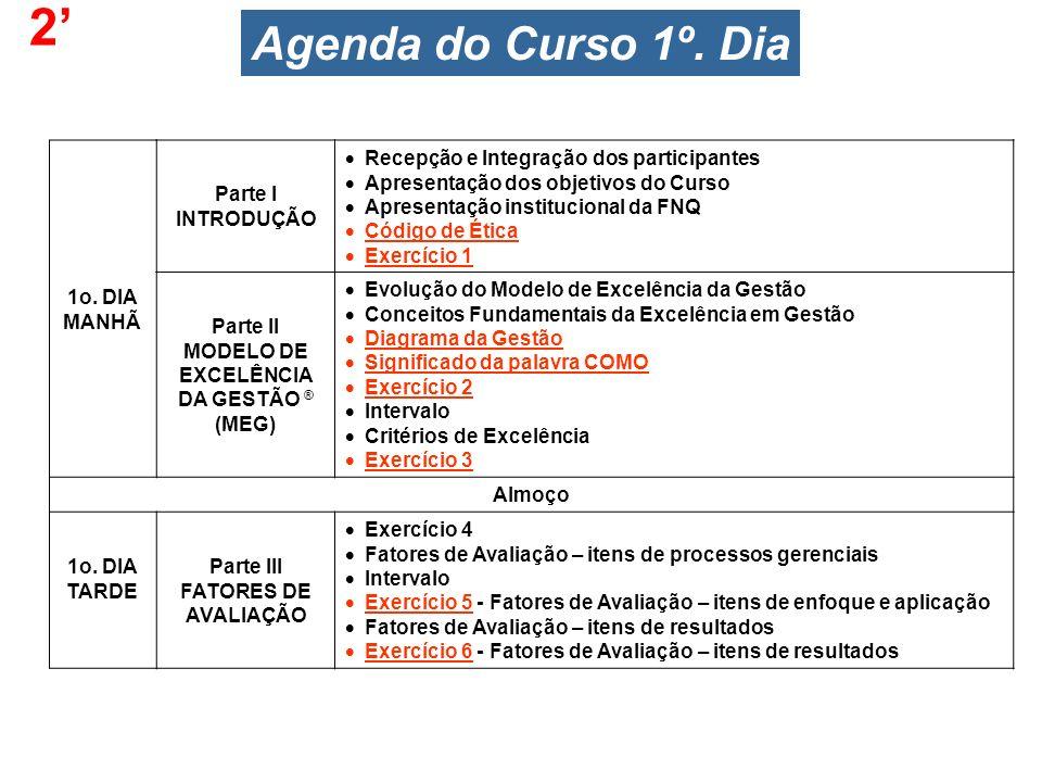 Agenda do Curso 1º.Dia 1o.