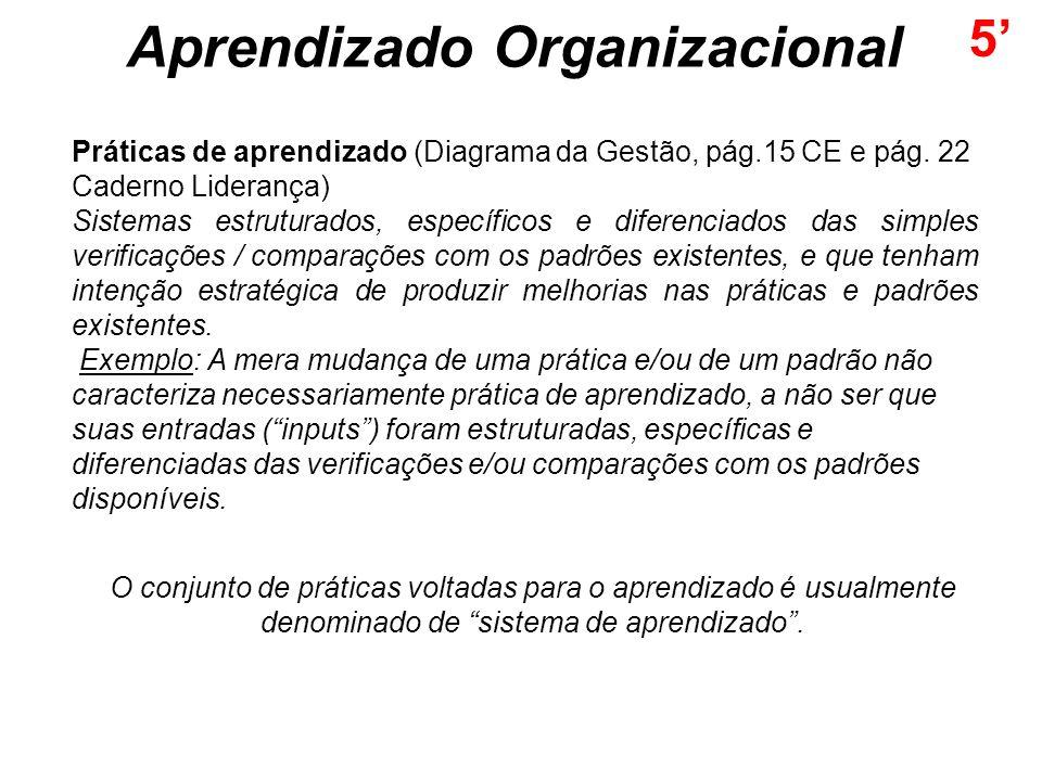 Aprendizado Organizacional Aprendizado organizacional (Fundamentos, pág.10) Busca e alcance de um novo patamar de conhecimento para a organização por