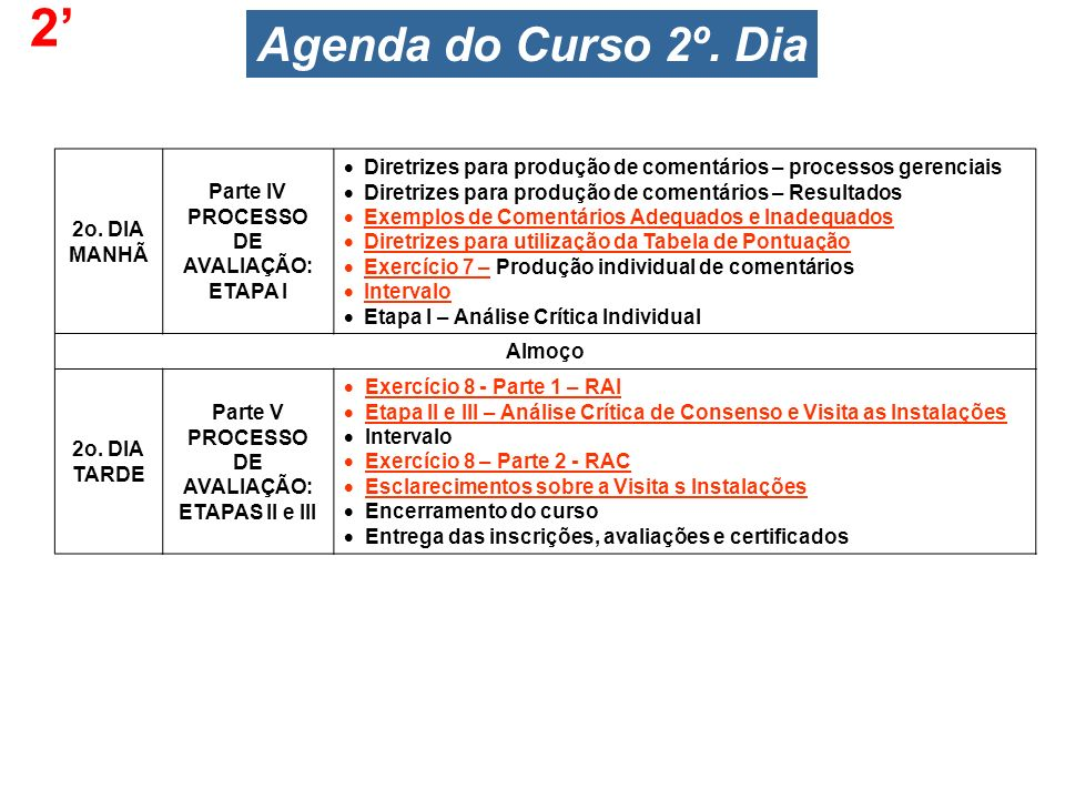 Agenda do Curso 1º. Dia 1o. DIA MANHÃ Parte I INTRODUÇÃO Recepção e Integração dos participantes Apresentação dos objetivos do Curso Apresentação inst