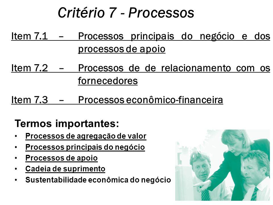 Critério 6 - Pessoas Item 6.1 – Sistemas de trabalho Item 6.2 – Capacitação e desenvolvimento Item 6.3 – Qualidade de vida Termos importantes Força de