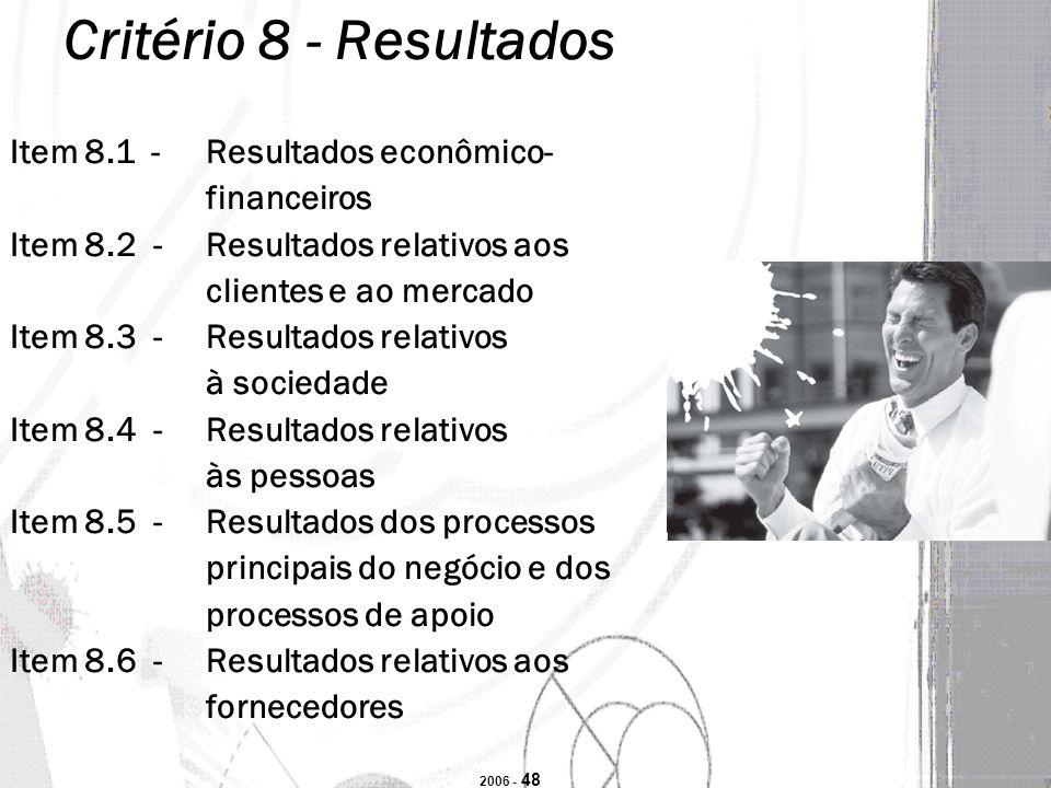 Critério 7 - Processos Item 7.1 – Processos principais do negócio e dos processos de apoio Item 7.2 –Processos de relacionamento com os fornecedores I