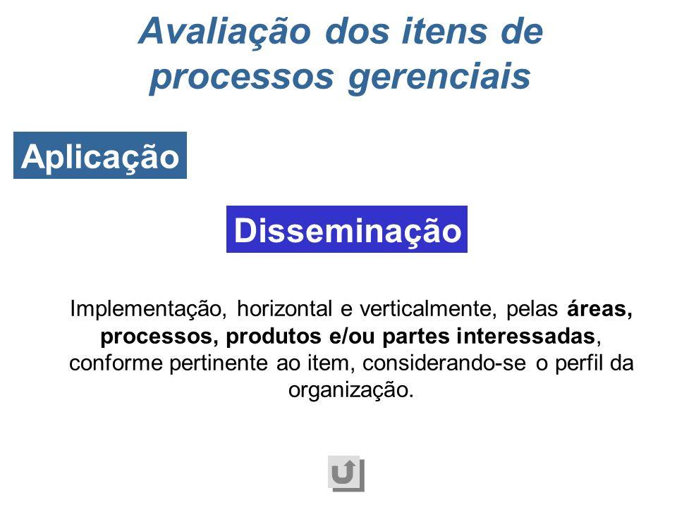 O fator Aplicação refere-se ao grau em que as práticas de gestão da organização apresentam: Aplicação Avaliação dos itens de processos gerenciais Diss