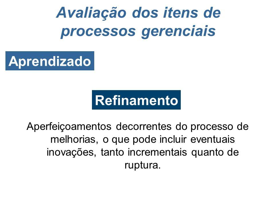 O fator Aplicação refere-se ao grau em que as práticas de gestão da organização apresentam: Aprendizado Avaliação dos itens de processos gerenciais Re