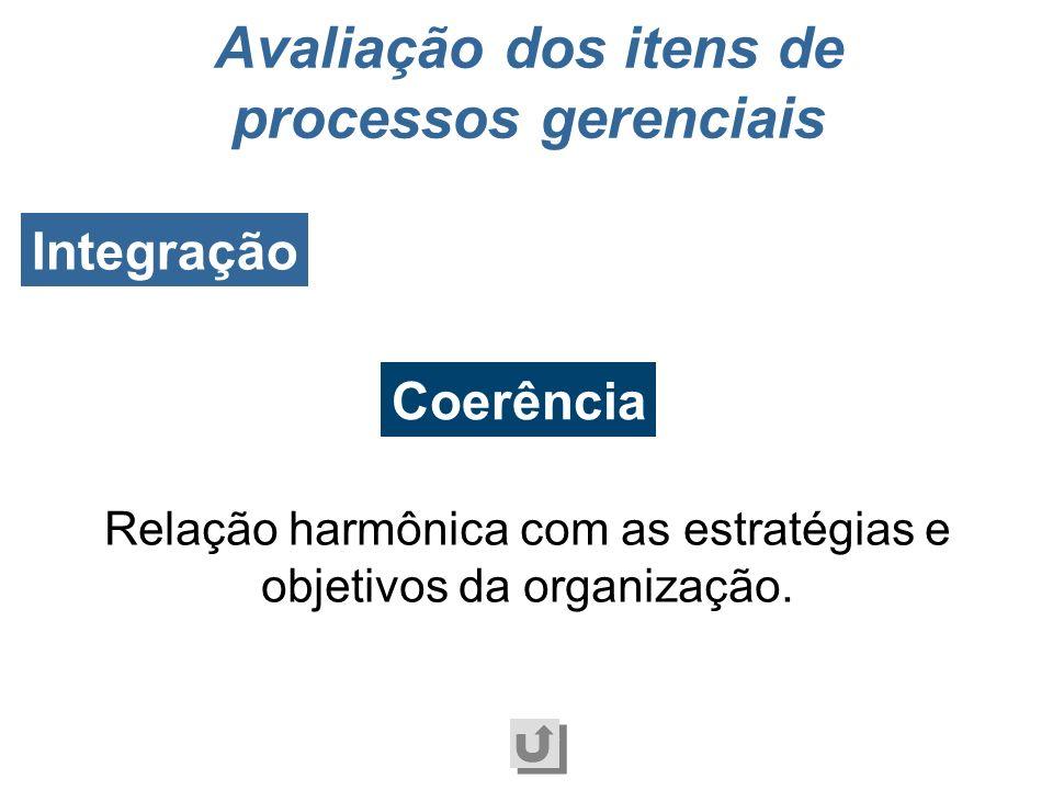 O fator Integração refere-se ao grau em que as práticas de gestão da organização apresentam: Integração Avaliação dos itens de processos gerenciais Co