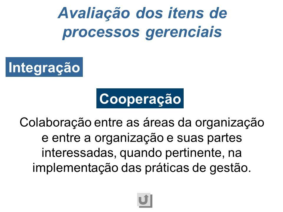 Implementação de modo complementar com outras práticas de gestão da organização quando apropriado. Inter-relacionamento Avaliação dos itens de process