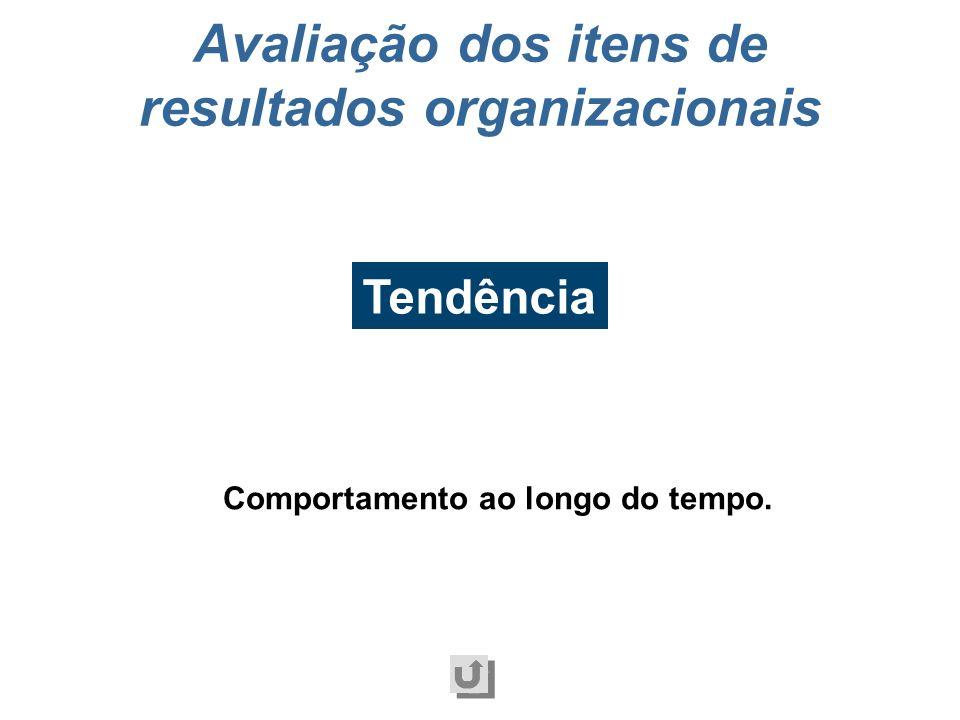 Importância do resultado para determinação do alcance dos objetivos estratégicos e operacionais da organização. Relevância Avaliação dos itens de resu