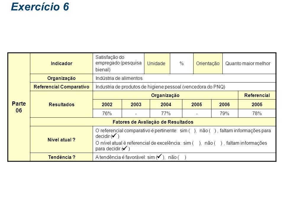 Parte 05 Indicador Taxa de retorno sobre o investimento Unidade%OrientaçãoQuanto maior melhor OrganizaçãoIndústria de Celulose X Referencial Comparati