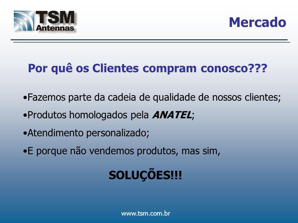 www.tsm.com.br Mercado Fazemos parte da cadeia de qualidade de nossos clientes; Produtos homologados pela ANATEL; Atendimento personalizado; E porque