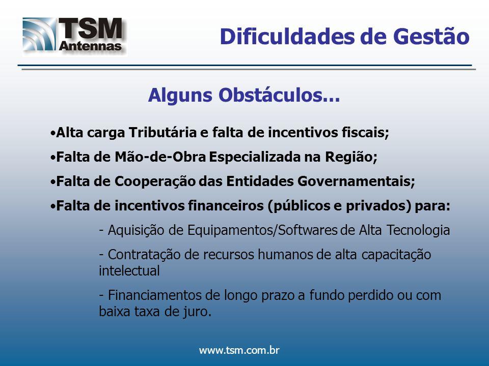 www.tsm.com.br Dificuldades de Gestão Alta carga Tributária e falta de incentivos fiscais; Falta de Mão-de-Obra Especializada na Região; Falta de Coop
