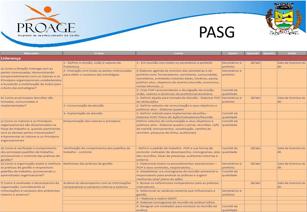   Métodos Práticos para Atingir Resultado   www.qinn.com.br   PASG Liderança