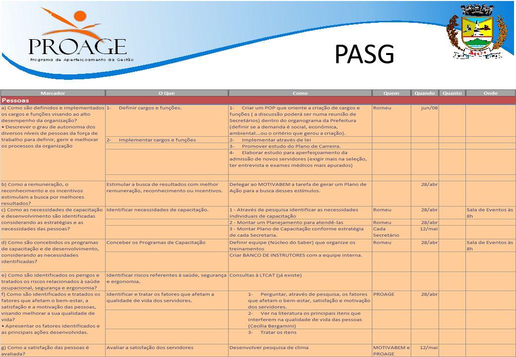   Métodos Práticos para Atingir Resultado   www.qinn.com.br   PASG