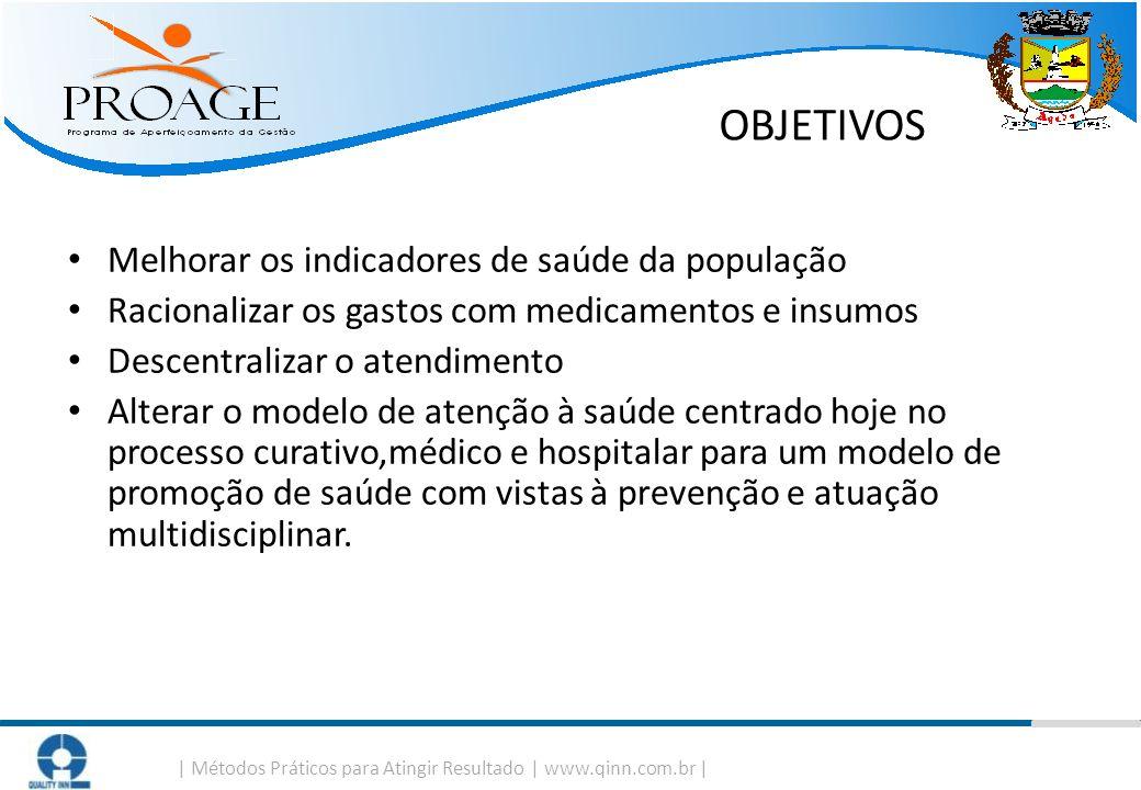   Métodos Práticos para Atingir Resultado   www.qinn.com.br   OBJETIVOS Melhorar os indicadores de saúde da população Racionalizar os gastos com medic