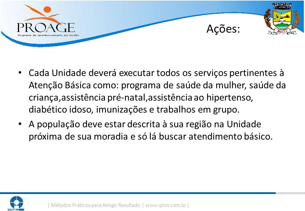   Métodos Práticos para Atingir Resultado   www.qinn.com.br   Ações: Cada Unidade deverá executar todos os serviços pertinentes à Atenção Básica como:
