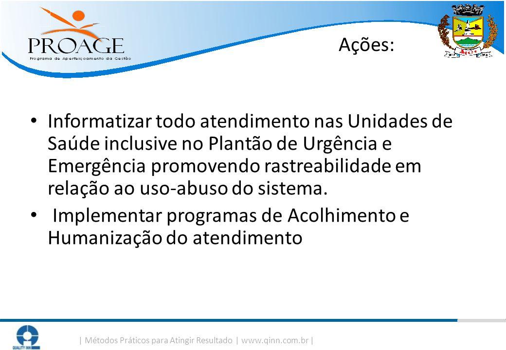   Métodos Práticos para Atingir Resultado   www.qinn.com.br   Ações: Informatizar todo atendimento nas Unidades de Saúde inclusive no Plantão de Urgên