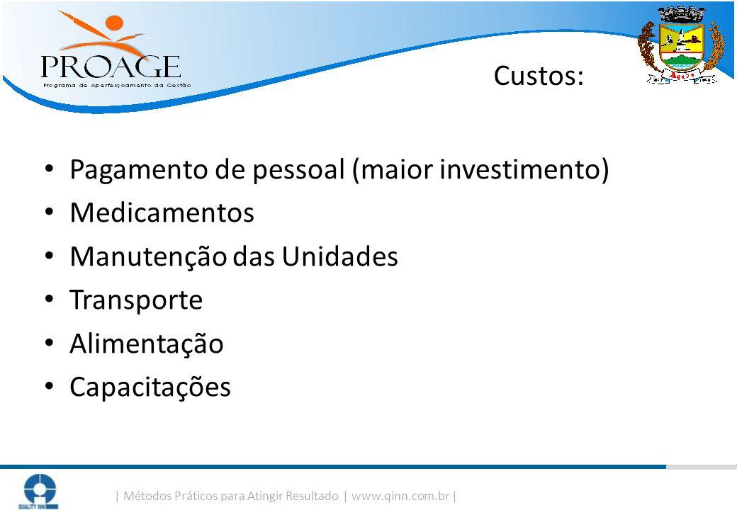   Métodos Práticos para Atingir Resultado   www.qinn.com.br   Custos: Pagamento de pessoal (maior investimento) Medicamentos Manutenção das Unidades T