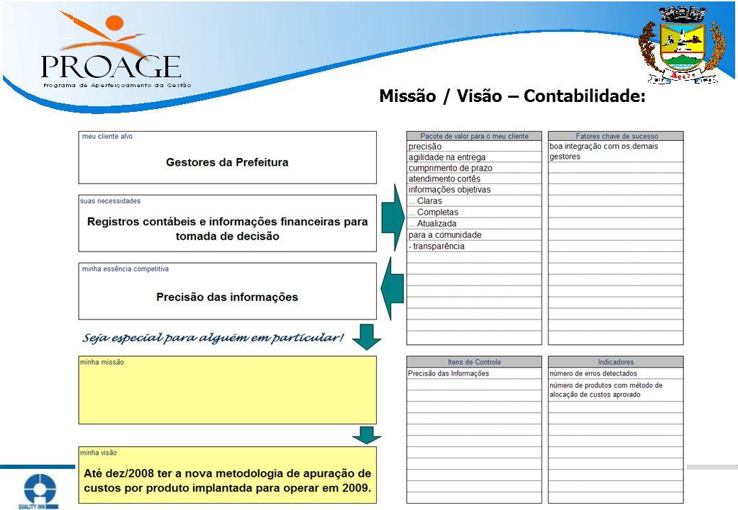   Métodos Práticos para Atingir Resultado   www.qinn.com.br   Missão / Visão – Contabilidade: