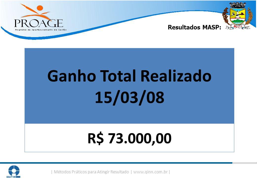   Métodos Práticos para Atingir Resultado   www.qinn.com.br   Resultados MASP: Ganho Total Realizado 15/03/08 R$ 73.000,00