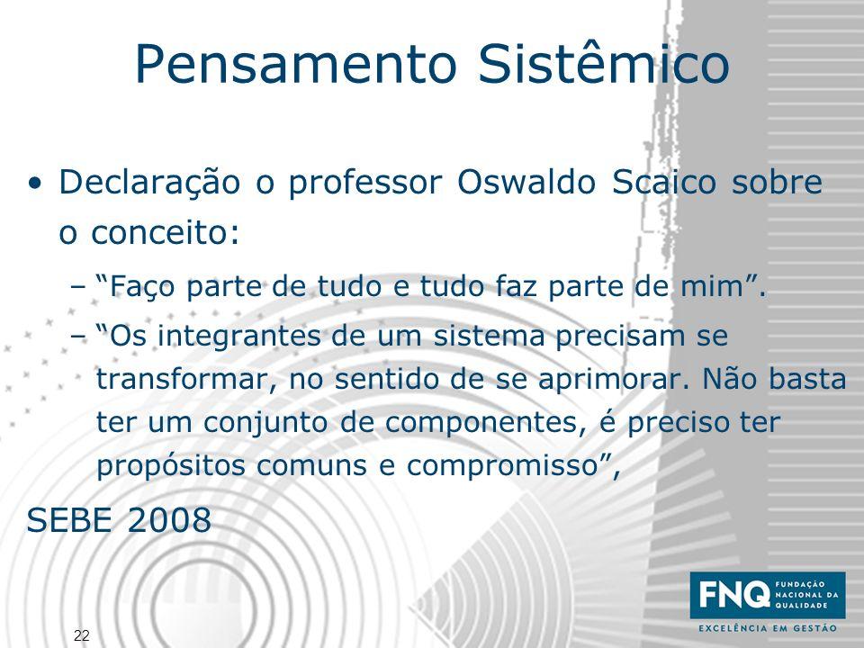 22 Pensamento Sistêmico Declaração o professor Oswaldo Scaico sobre o conceito: –Faço parte de tudo e tudo faz parte de mim. –Os integrantes de um sis