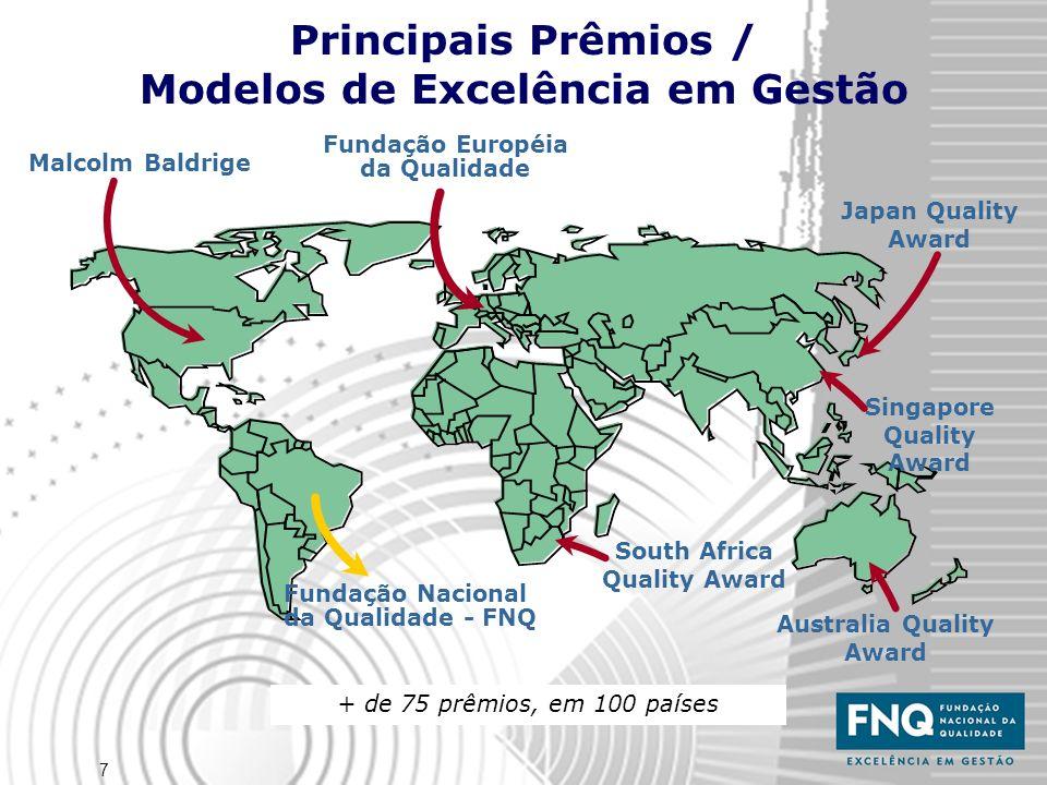 7 + de 75 prêmios, em 100 países Japan Quality Award Fundação Européia da Qualidade Malcolm Baldrige Fundação Nacional da Qualidade - FNQ Singapore Qu