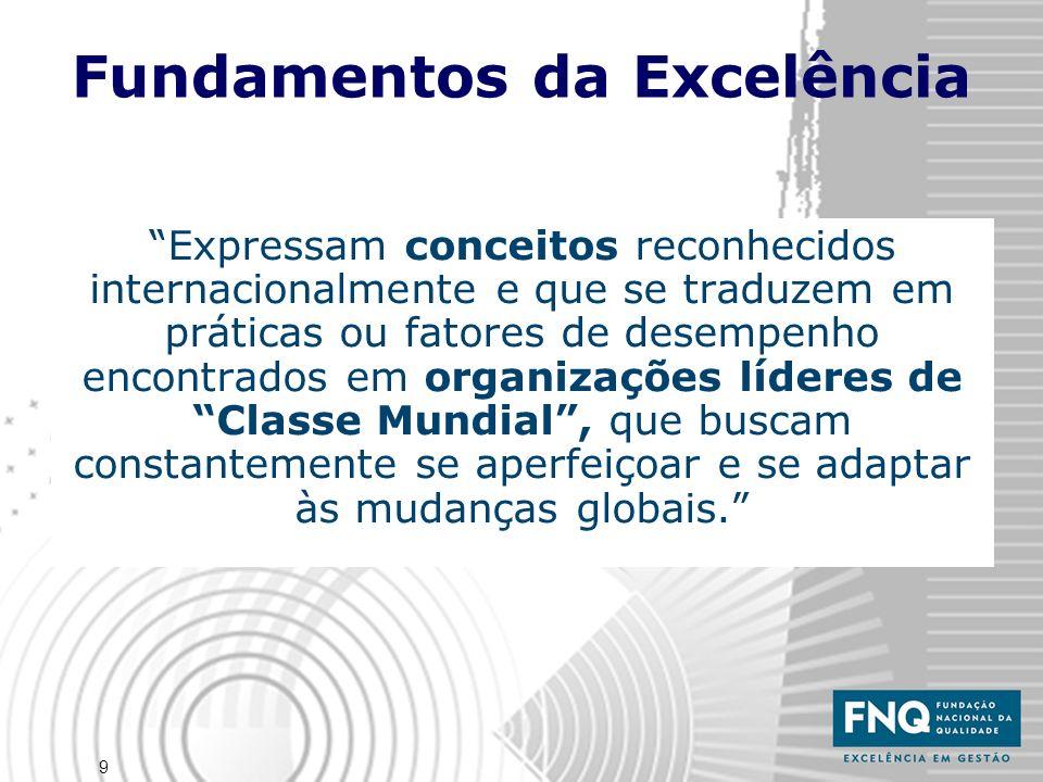 9 Fundamentos da Excelência Expressam conceitos reconhecidos internacionalmente e que se traduzem em práticas ou fatores de desempenho encontrados em