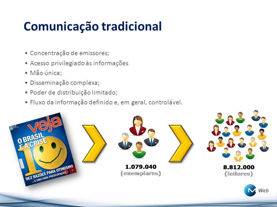 Comunicação tradicional Concentração de emissores; Acesso privilegiado às informações Mão única; Disseminação complexa; Poder de distribuição limitado; Fluxo da informação definido e, em geral, controlável.