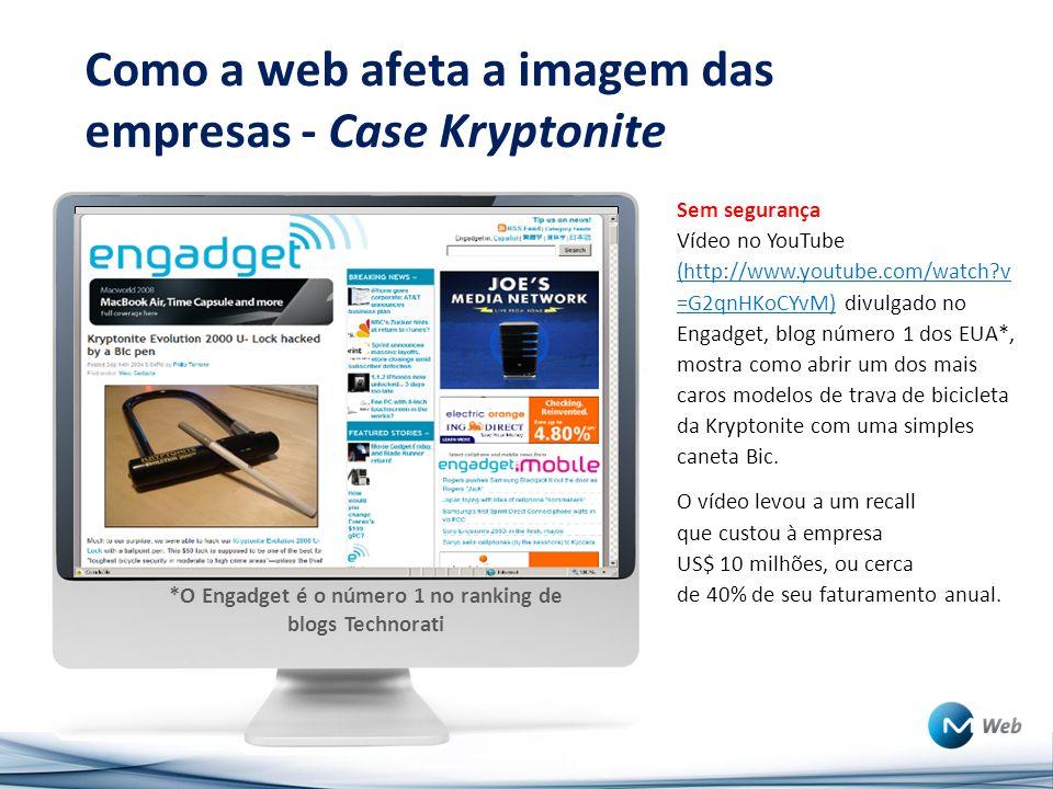 Como a web afeta a imagem das empresas - Case Kryptonite *O Engadget é o número 1 no ranking de blogs Technorati Sem segurança Vídeo no YouTube (http://www.youtube.com/watch?v =G2qnHKoCYvM) divulgado no Engadget, blog número 1 dos EUA*, mostra como abrir um dos mais caros modelos de trava de bicicleta da Kryptonite com uma simples caneta Bic.