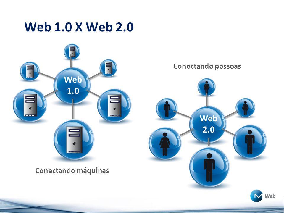 Web 1.0 X Web 2.0 Web 1.0 Web 2.0 Conectando máquinas Conectando pessoas
