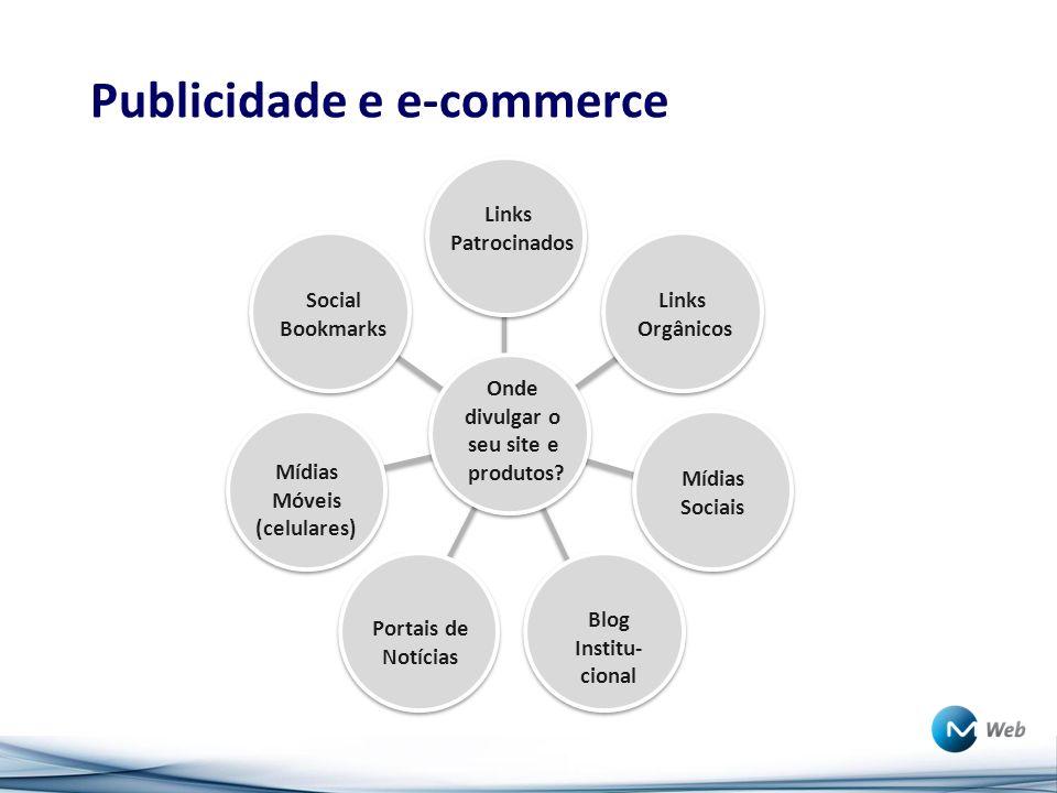 Publicidade e e-commerce Onde divulgar o seu site e produtos.