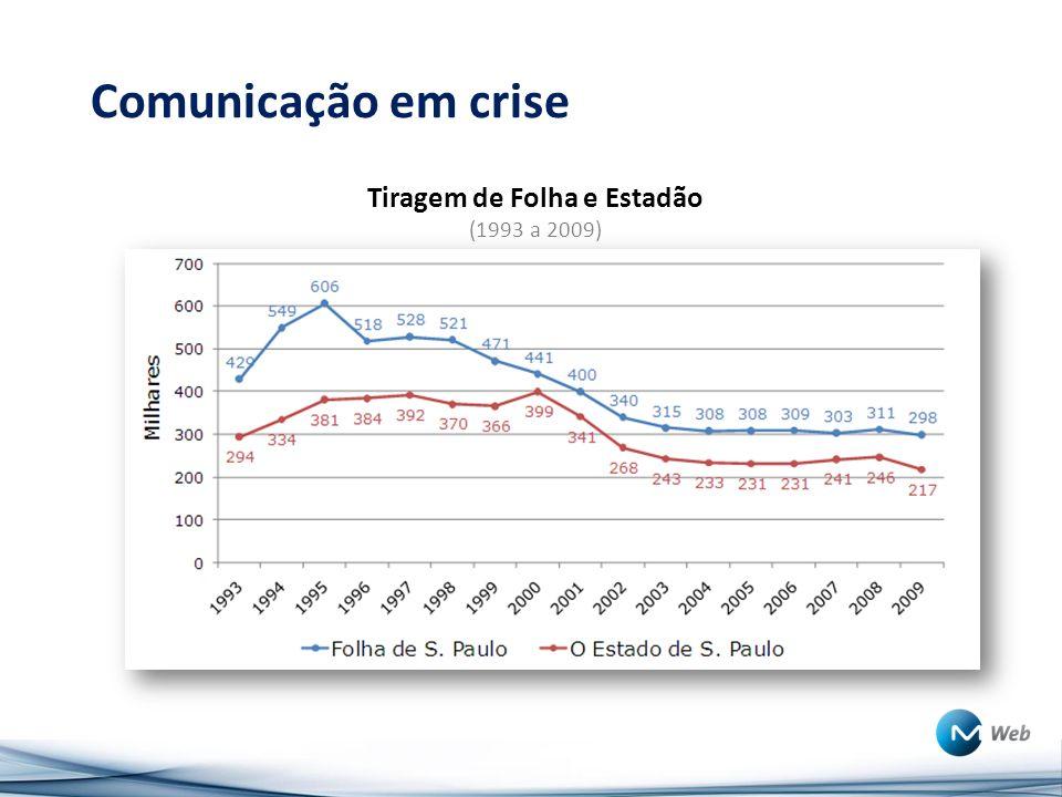 Comunicação em crise Tiragem de Folha e Estadão (1993 a 2009)