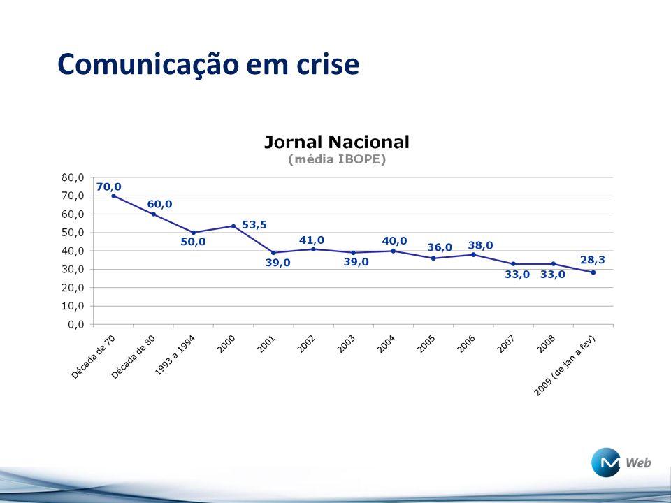 Comunicação em crise