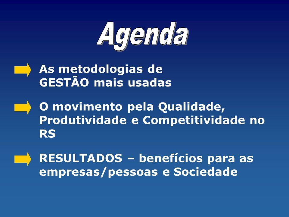 Unimed – Porto Alegre Satisfação com Clínicas e Hospitais Conveniados – Plano Familiar (%)